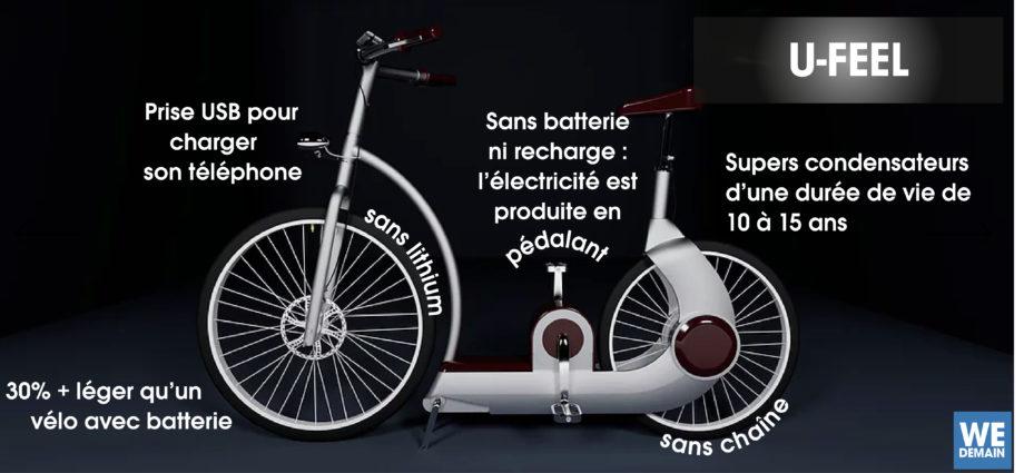 Ufeel prépare un vélo électrique sans batterie pour le printemps
