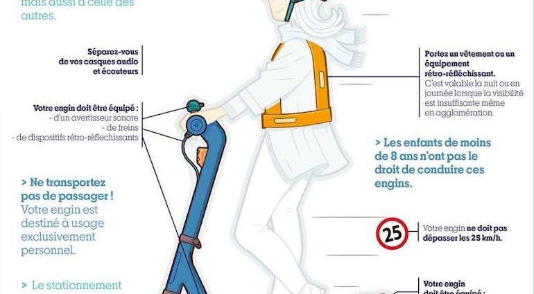 Le Guide pratique de la trottinette électrique